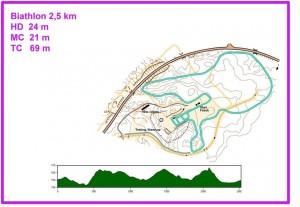 Latukartta Vuokatti 2,5km